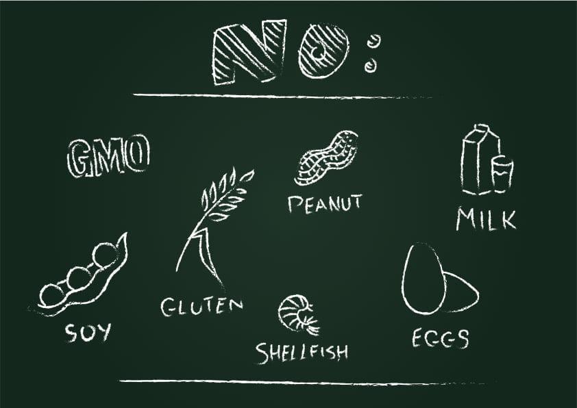 Gluten Free / Casein Free Diet for Autism – Short Answer